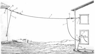 antennas Geelong